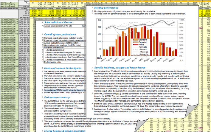 Screen-shots and extracts from solar park asset management report